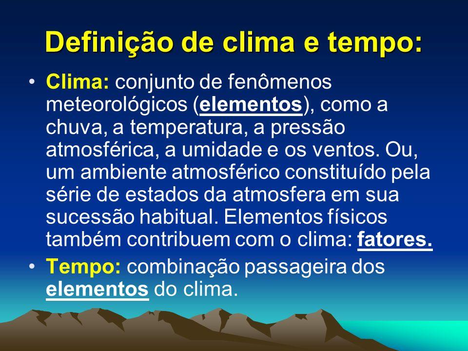 Definição de clima e tempo: