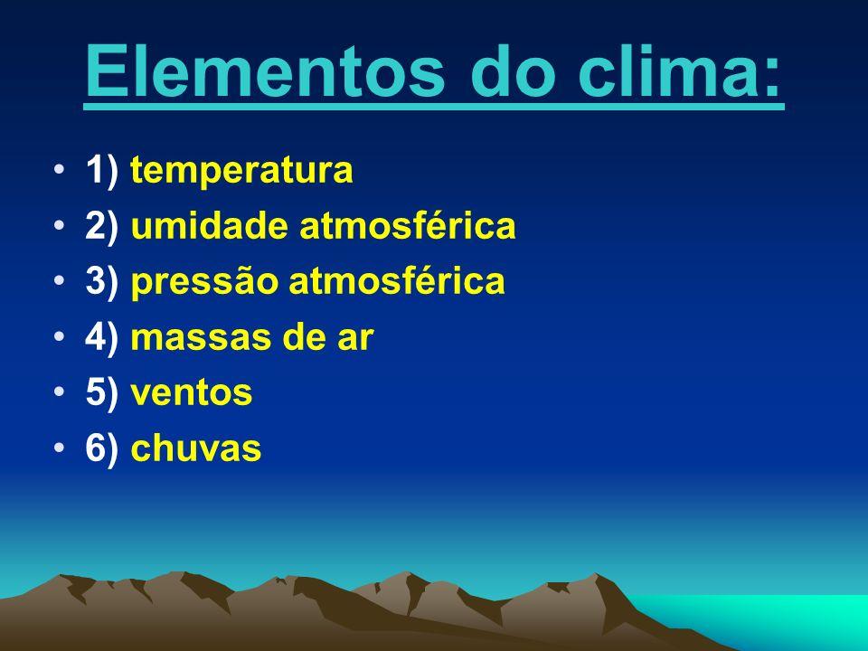 Elementos do clima: 1) temperatura 2) umidade atmosférica