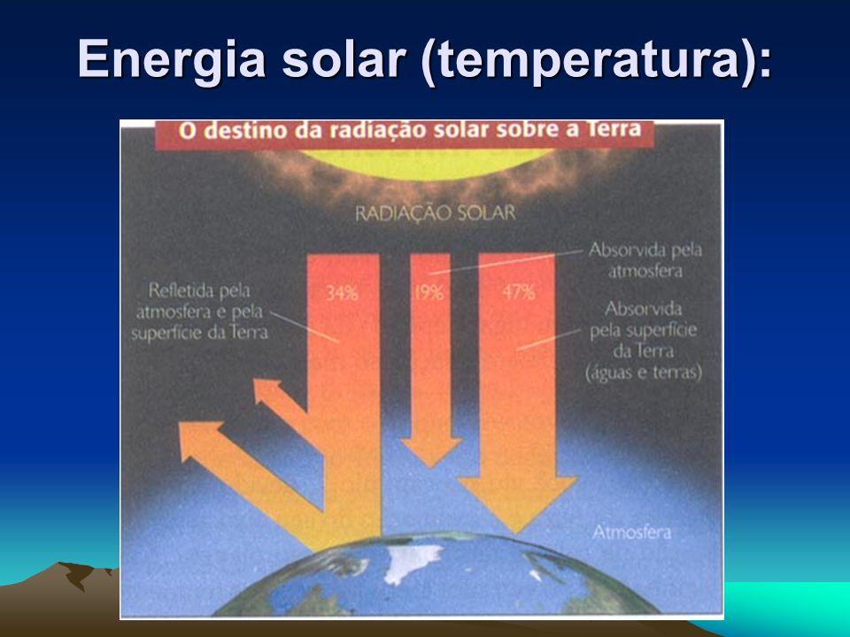 Energia solar (temperatura):