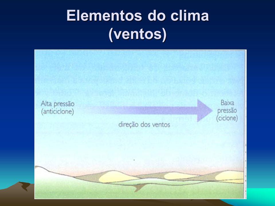 Elementos do clima (ventos)