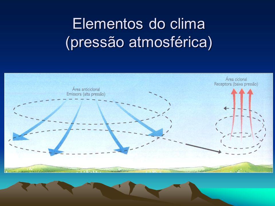 Elementos do clima (pressão atmosférica)