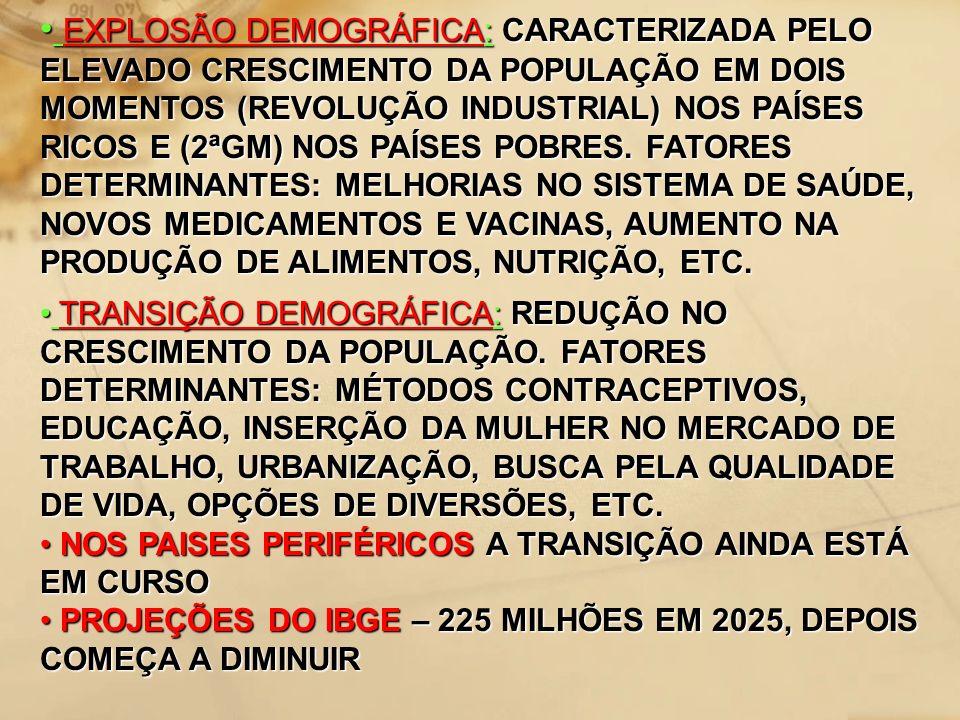 EXPLOSÃO DEMOGRÁFICA: CARACTERIZADA PELO ELEVADO CRESCIMENTO DA POPULAÇÃO EM DOIS MOMENTOS (REVOLUÇÃO INDUSTRIAL) NOS PAÍSES RICOS E (2ªGM) NOS PAÍSES POBRES. FATORES DETERMINANTES: MELHORIAS NO SISTEMA DE SAÚDE, NOVOS MEDICAMENTOS E VACINAS, AUMENTO NA PRODUÇÃO DE ALIMENTOS, NUTRIÇÃO, ETC.