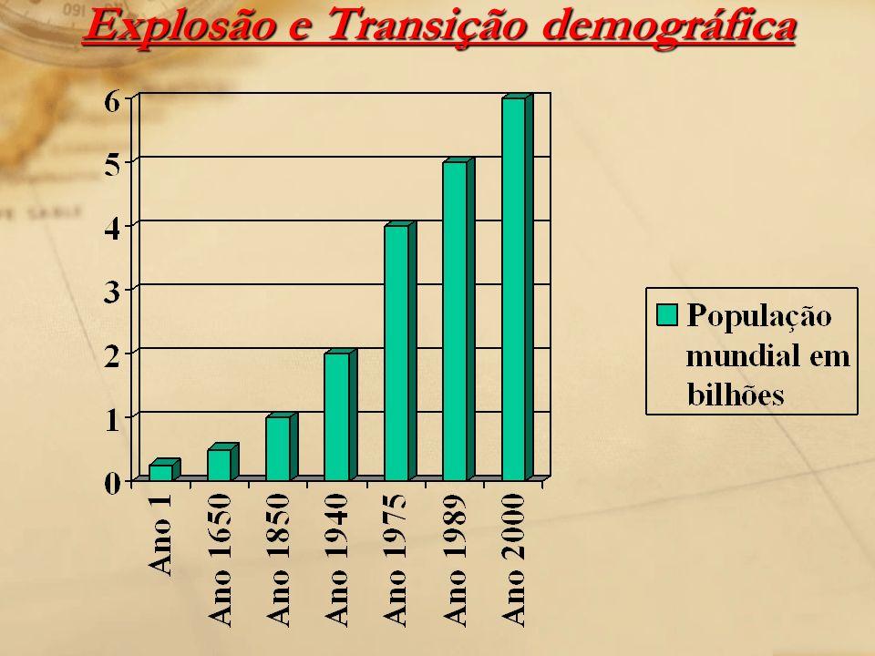 Explosão e Transição demográfica