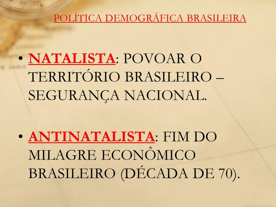 POLÍTICA DEMOGRÁFICA BRASILEIRA