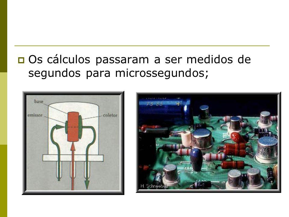 Os cálculos passaram a ser medidos de segundos para microssegundos;