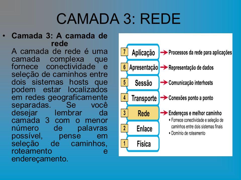 CAMADA 3: REDE