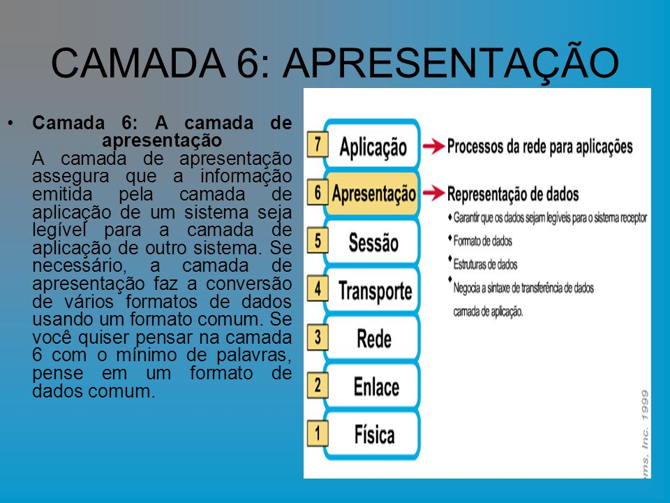 CAMADA 6: APRESENTAÇÃO