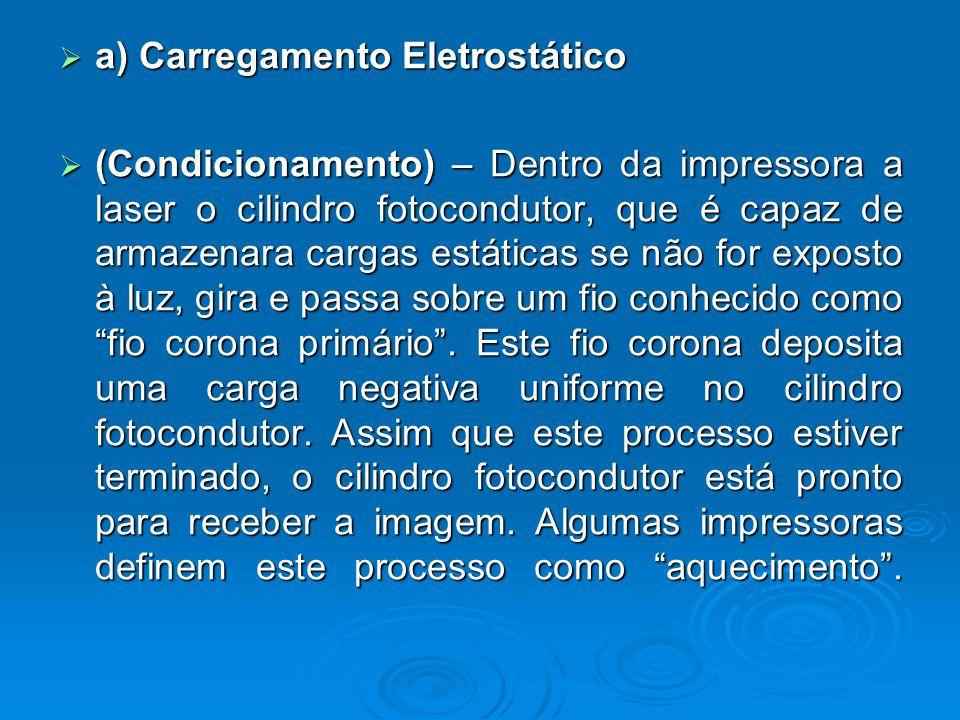 a) Carregamento Eletrostático