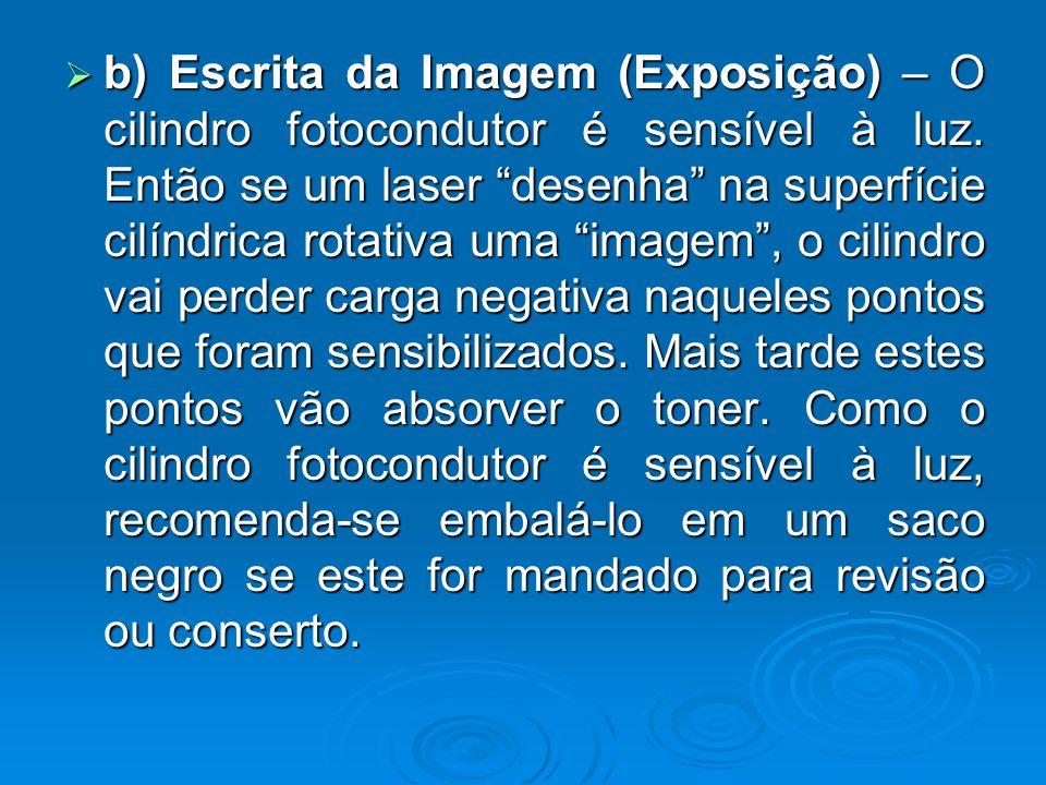 b) Escrita da Imagem (Exposição) – O cilindro fotocondutor é sensível à luz.
