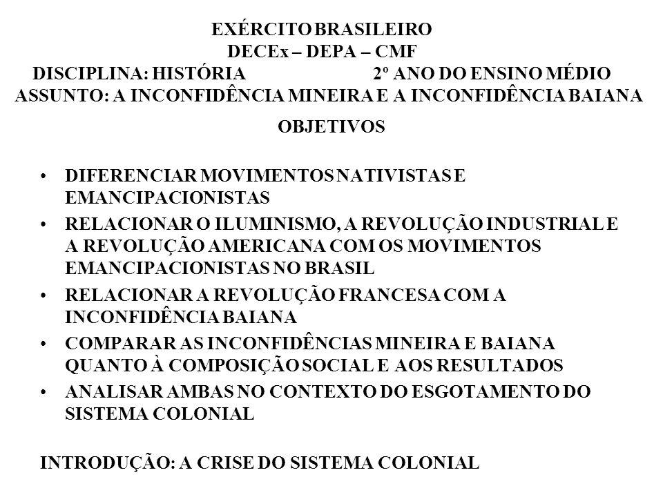 EXÉRCITO BRASILEIRO DECEx – DEPA – CMF DISCIPLINA: HISTÓRIA 2º ANO DO ENSINO MÉDIO ASSUNTO: A INCONFIDÊNCIA MINEIRA E A INCONFIDÊNCIA BAIANA