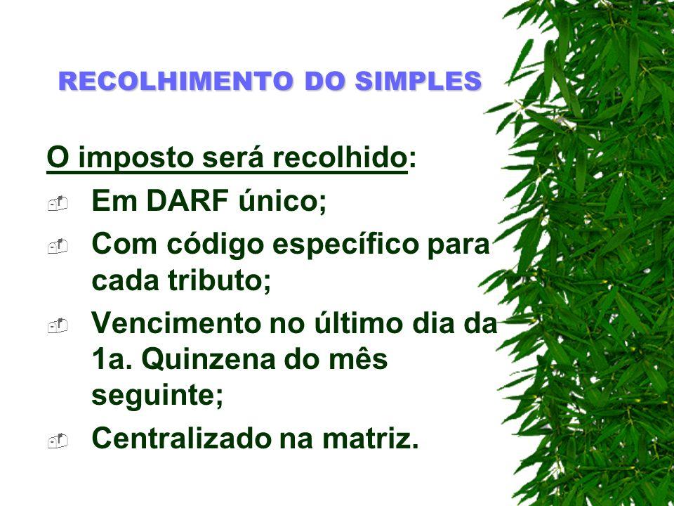 RECOLHIMENTO DO SIMPLES