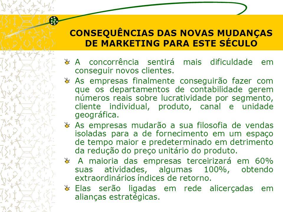 CONSEQUÊNCIAS DAS NOVAS MUDANÇAS DE MARKETING PARA ESTE SÉCULO