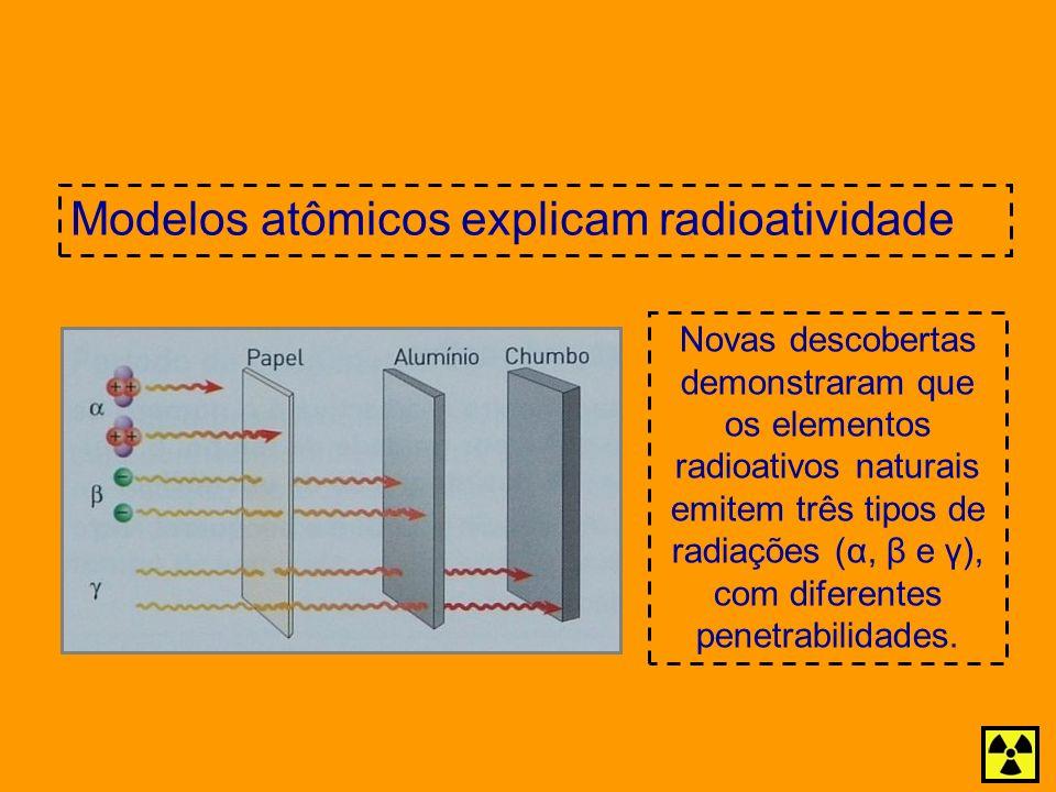Modelos atômicos explicam radioatividade