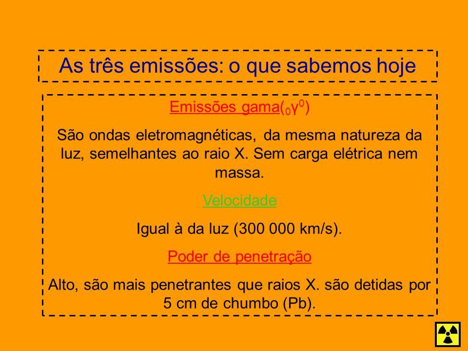 As três emissões: o que sabemos hoje
