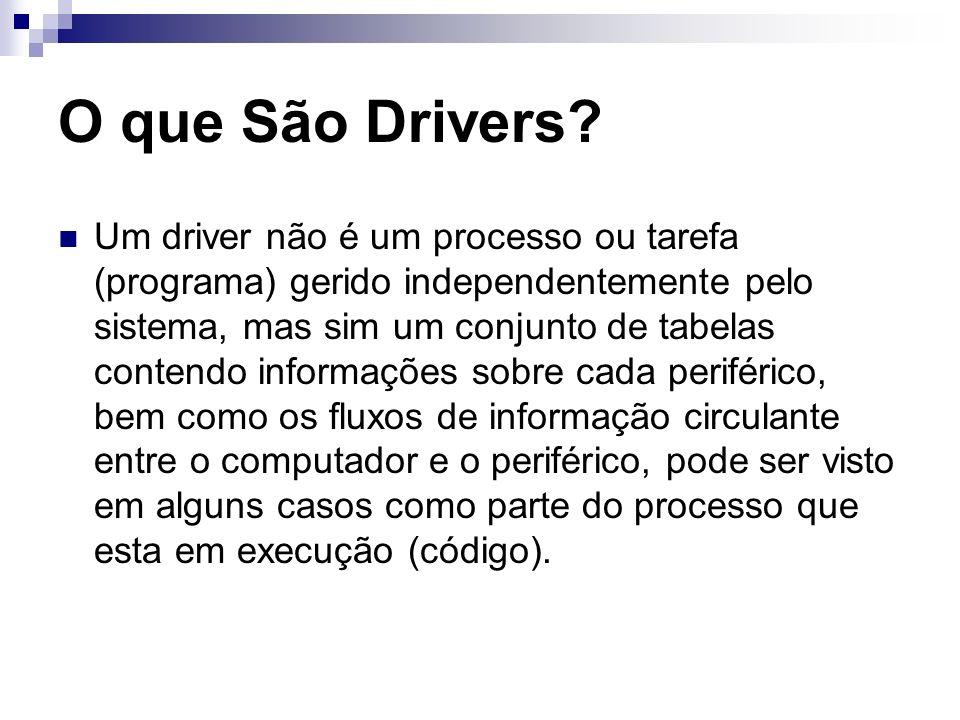 O que São Drivers
