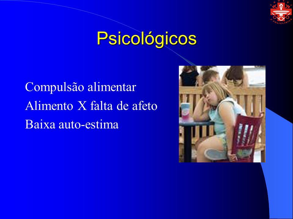 Psicológicos Compulsão alimentar Alimento X falta de afeto