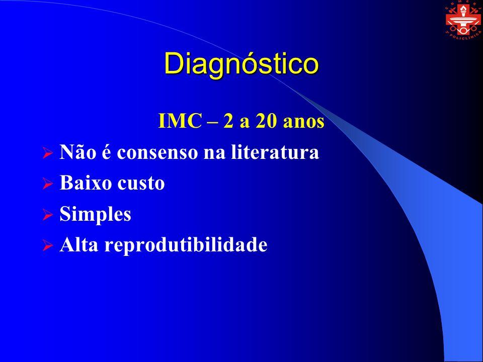 Diagnóstico IMC – 2 a 20 anos Não é consenso na literatura Baixo custo