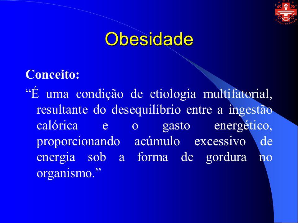 Obesidade Conceito: