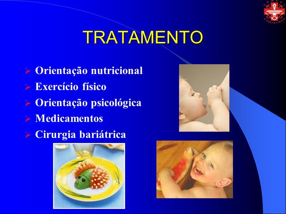 TRATAMENTO Orientação nutricional Exercício físico
