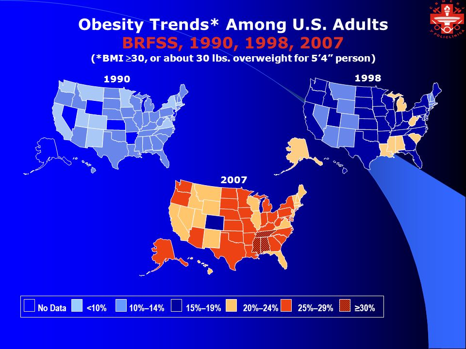 Obesity Trends* Among U.S. Adults BRFSS, 1990, 1998, 2007