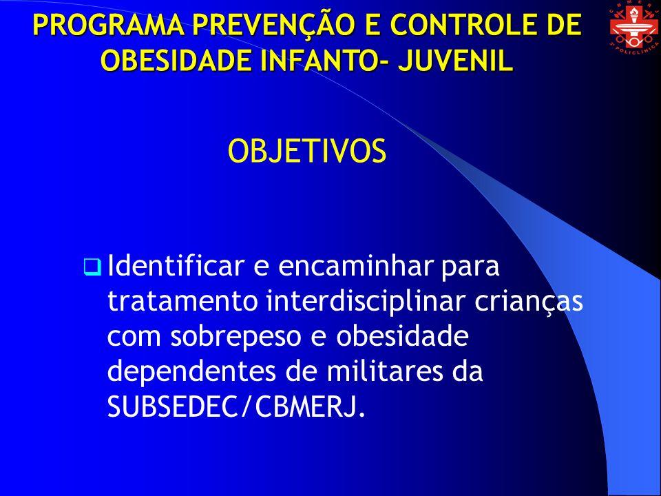 PROGRAMA PREVENÇÃO E CONTROLE DE OBESIDADE INFANTO- JUVENIL
