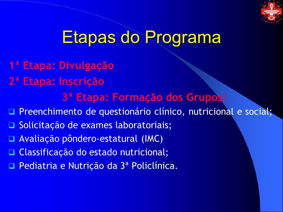 3ª Etapa: Formação dos Grupos: