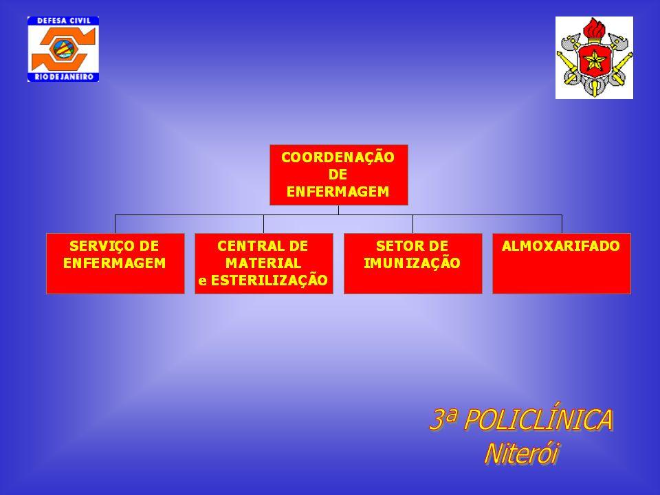 3ª POLICLÍNICA Niterói