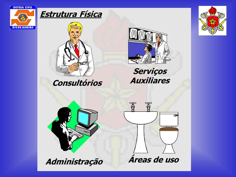 Estrutura Física Serviços Auxiliares Consultórios Áreas de uso Administração