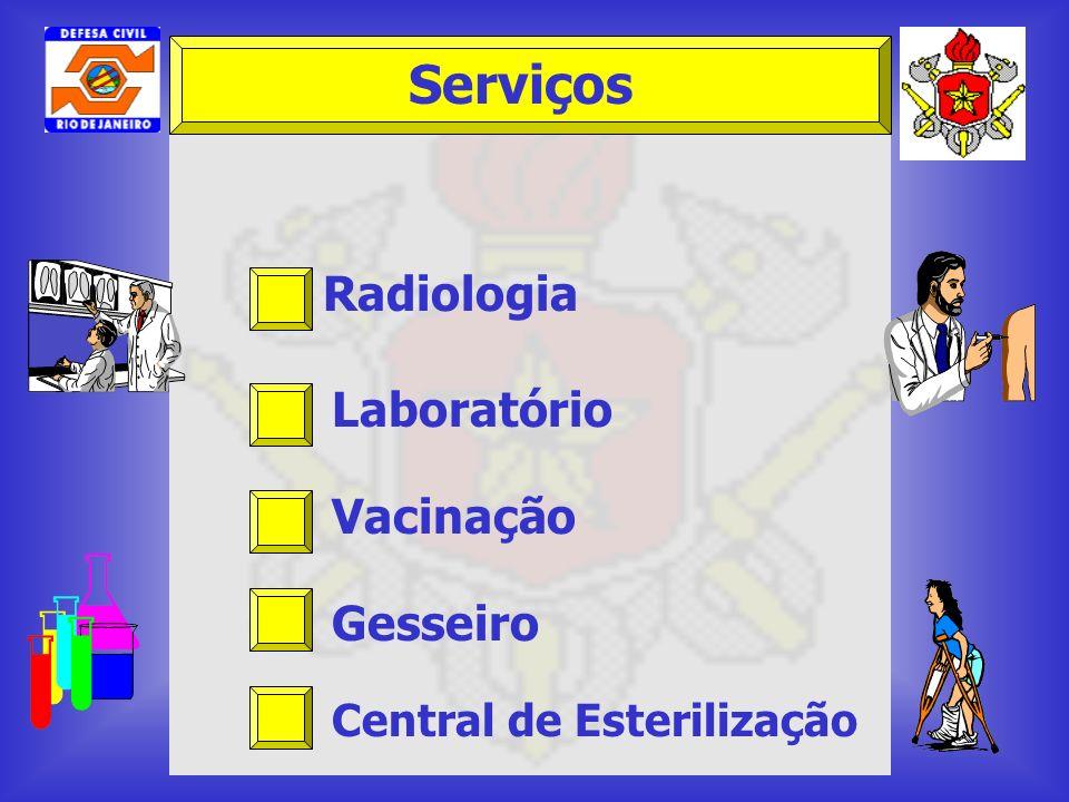 Serviços Radiologia Laboratório Vacinação Gesseiro