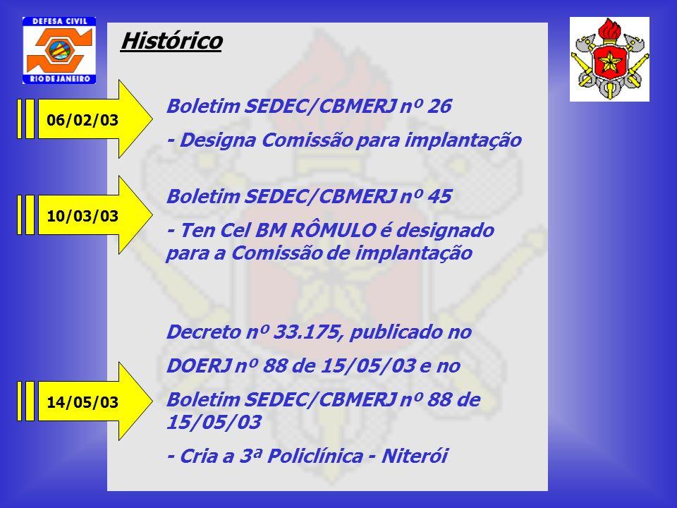 Histórico Boletim SEDEC/CBMERJ nº 26