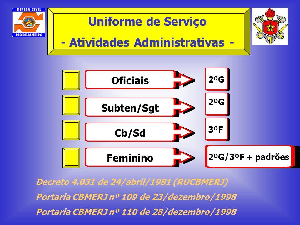 - Atividades Administrativas -