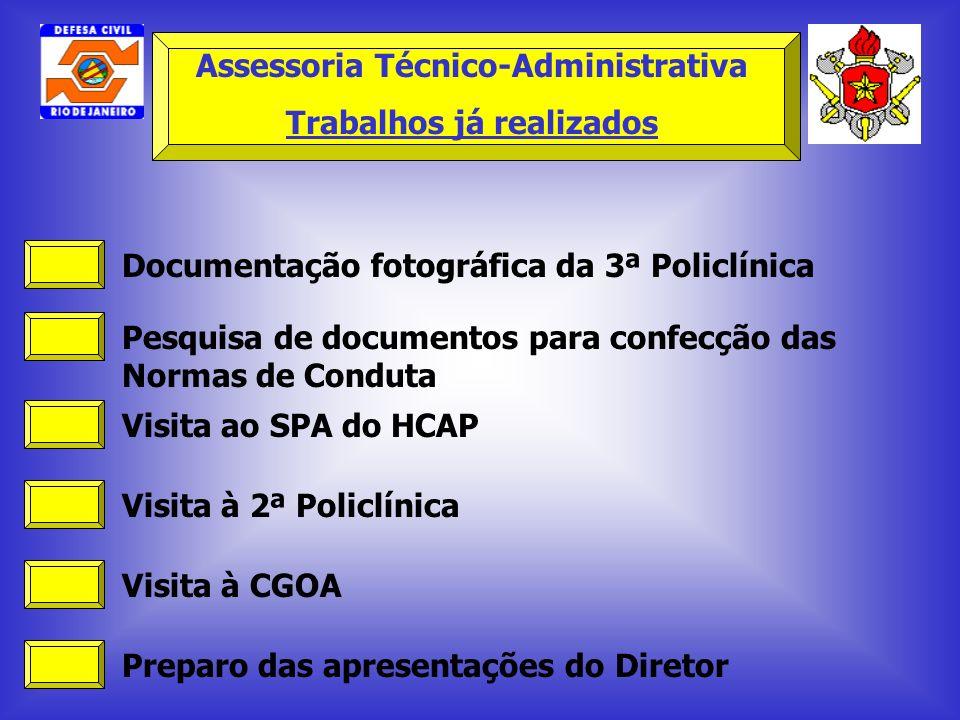 Assessoria Técnico-Administrativa Trabalhos já realizados