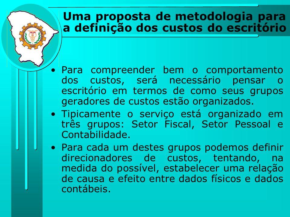 Uma proposta de metodologia para a definição dos custos do escritório