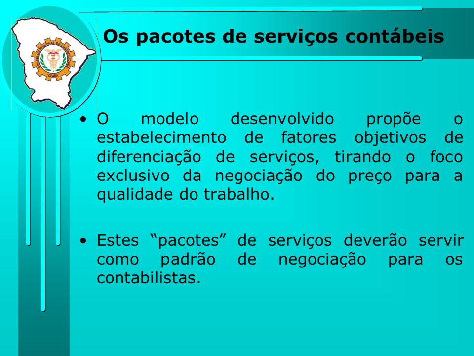 Os pacotes de serviços contábeis