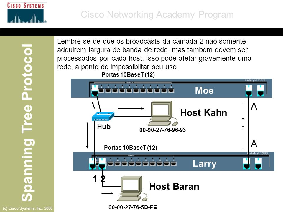 Moe A Host Kahn A Larry 1 2 Host Baran