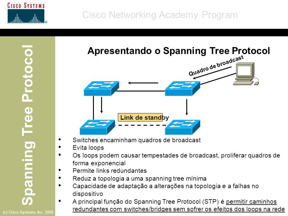 Apresentando o Spanning Tree Protocol