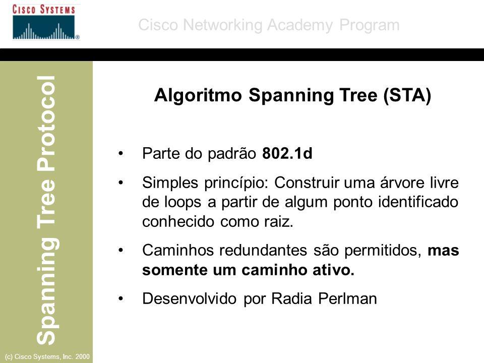 Algoritmo Spanning Tree (STA)