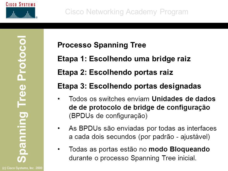 Processo Spanning Tree Etapa 1: Escolhendo uma bridge raiz