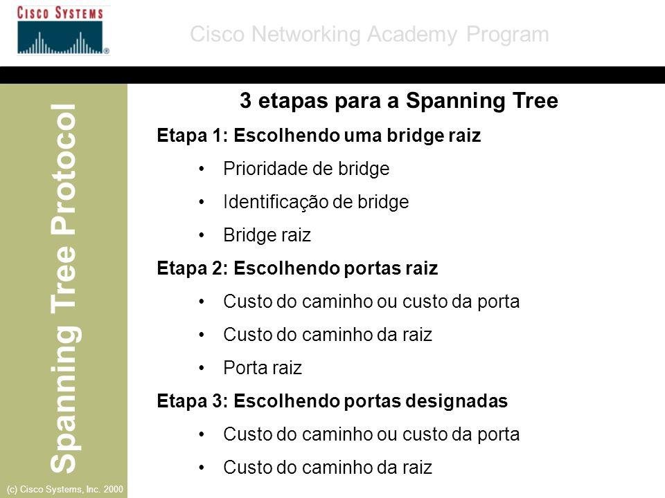 3 etapas para a Spanning Tree