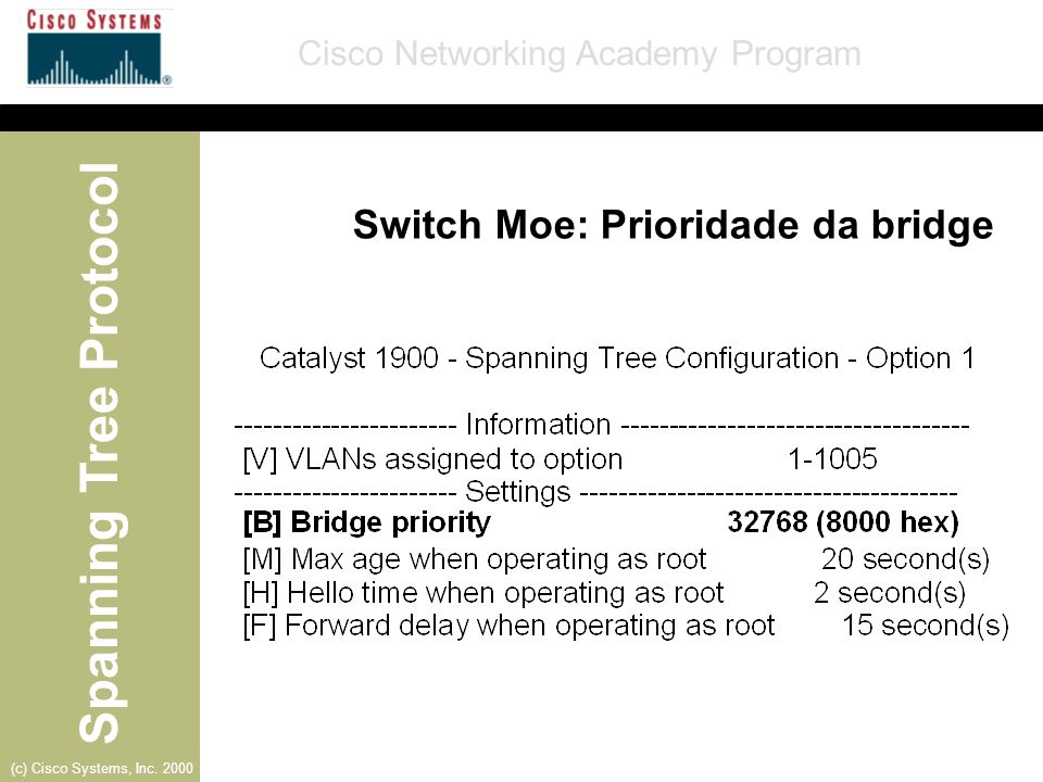 Switch Moe: Prioridade da bridge