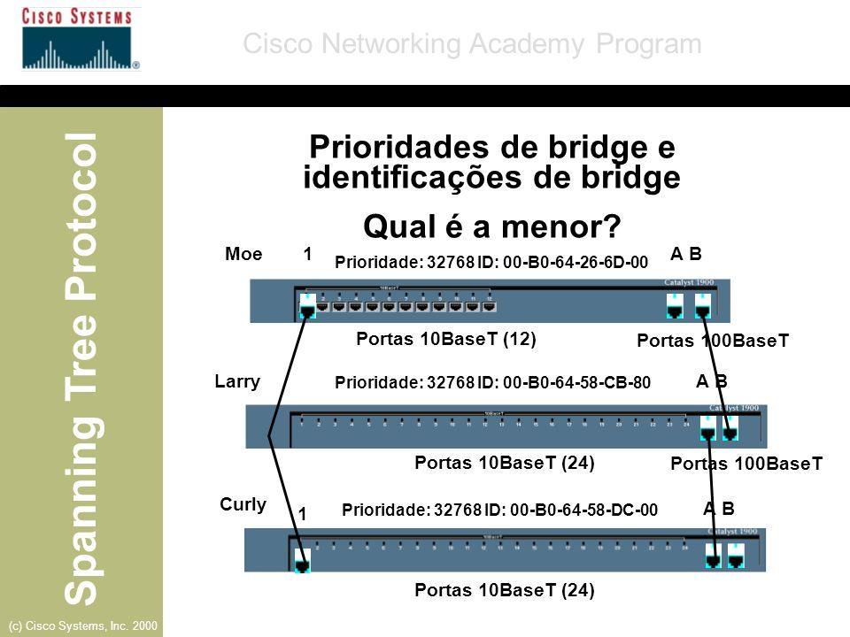Prioridades de bridge e identificações de bridge