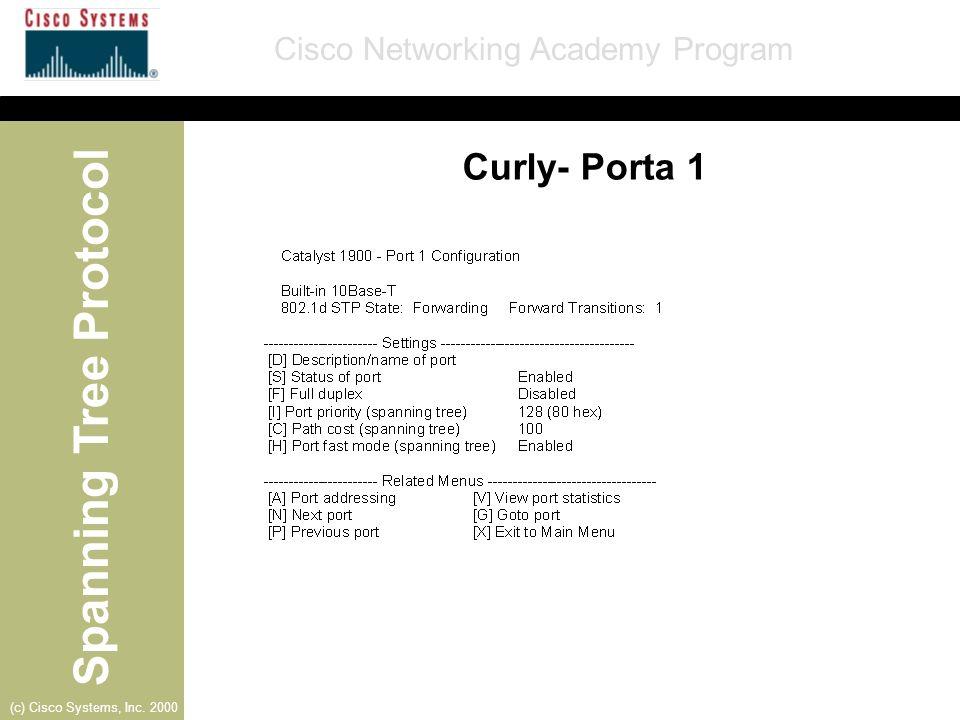 Curly- Porta 1