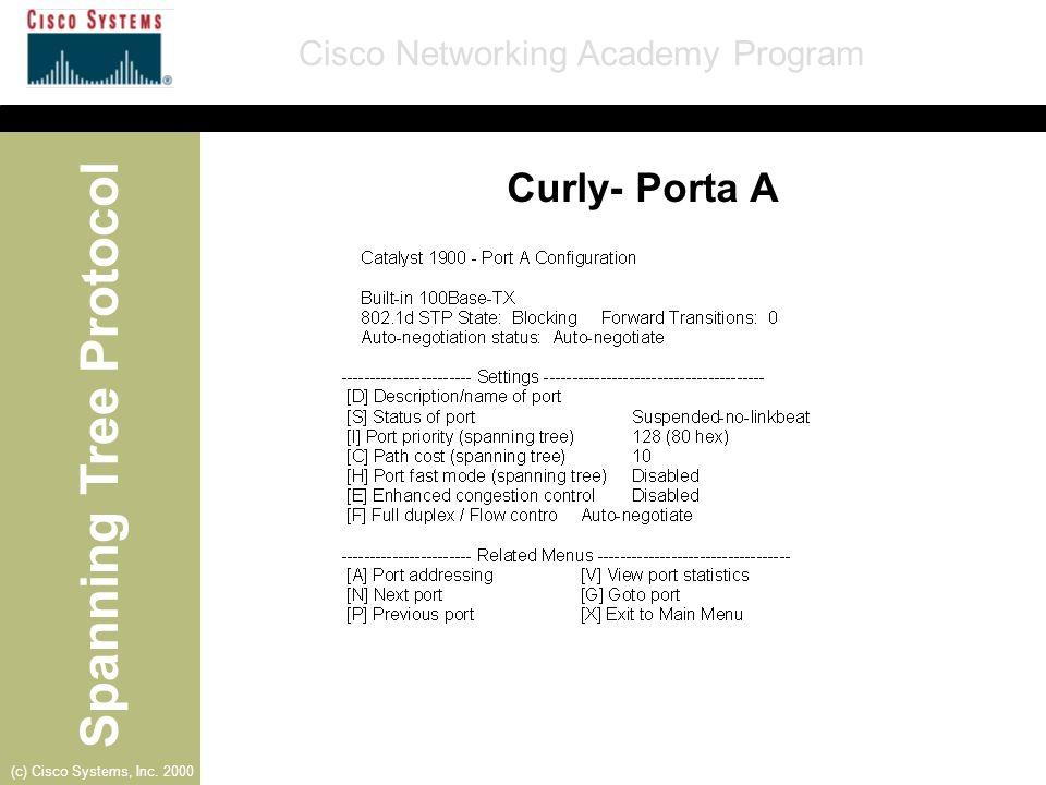 Curly- Porta A
