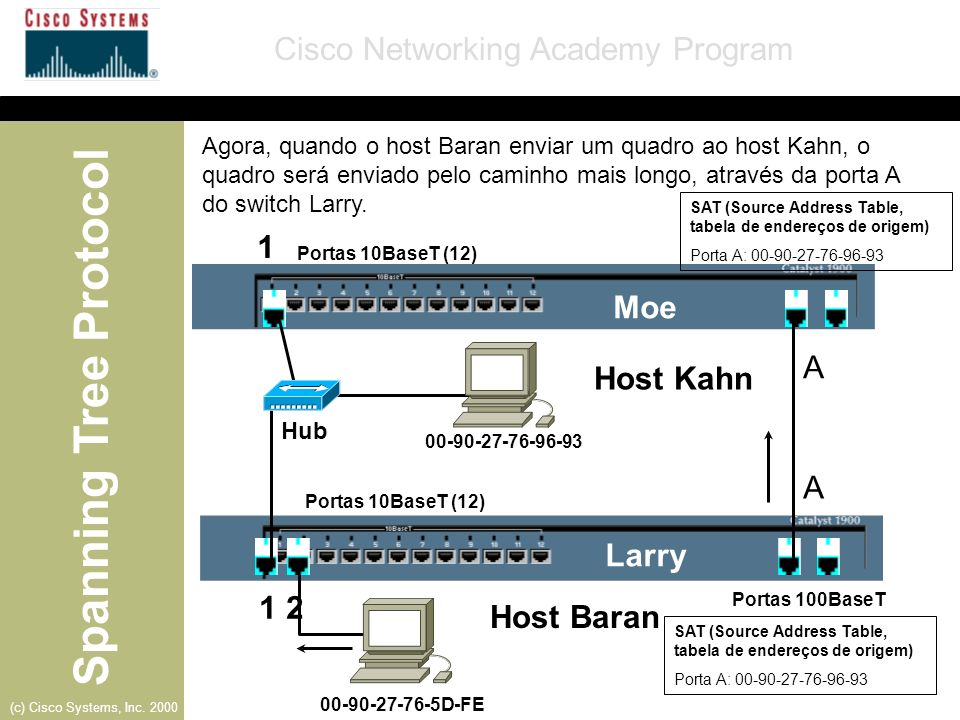 1 Moe A Host Kahn A Larry 1 2 Host Baran
