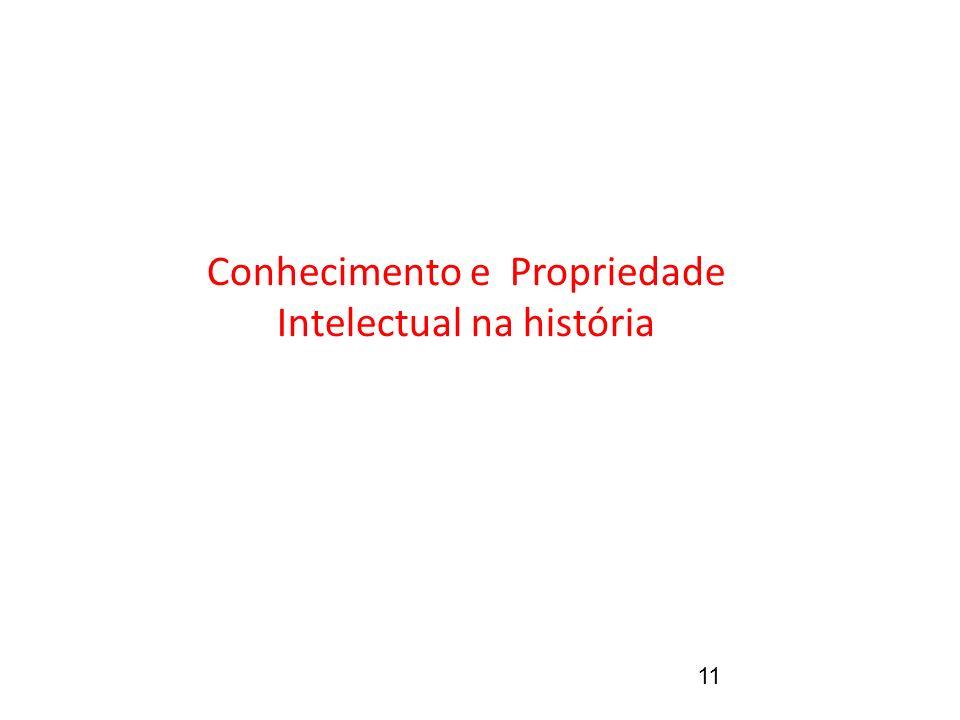 Conhecimento e Propriedade Intelectual na história