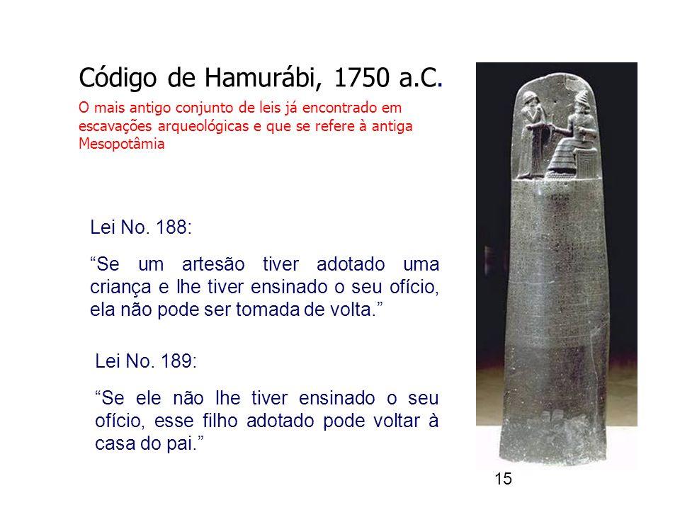 Código de Hamurábi, 1750 a.C. Lei No. 188: