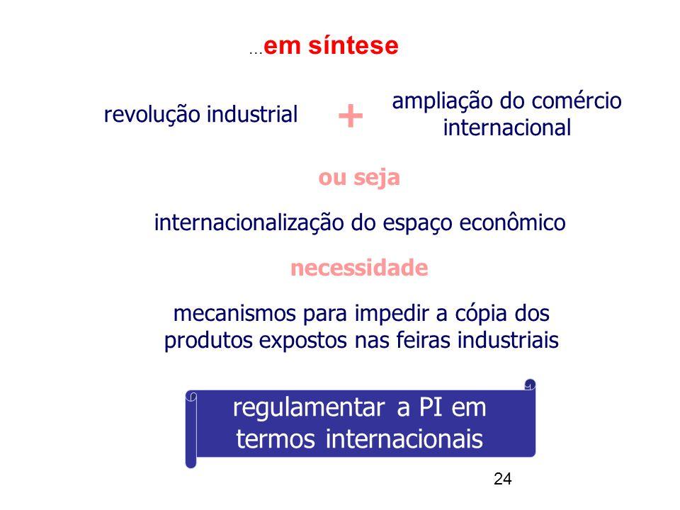 + regulamentar a PI em termos internacionais