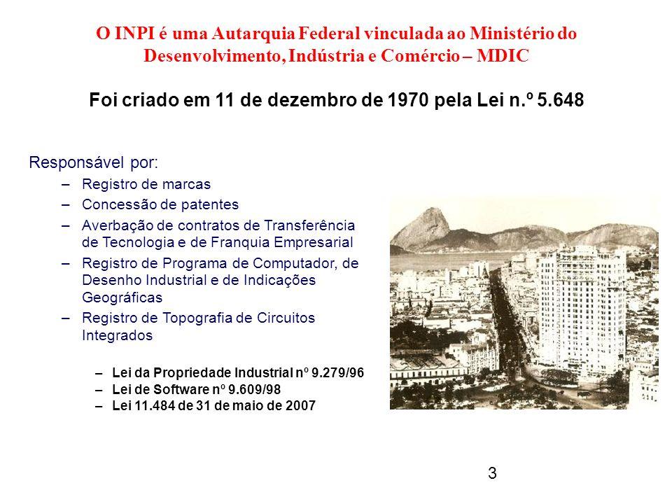 O INPI é uma Autarquia Federal vinculada ao Ministério do Desenvolvimento, Indústria e Comércio – MDIC Foi criado em 11 de dezembro de 1970 pela Lei n.º 5.648
