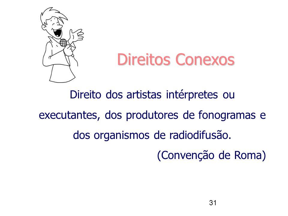 Direitos Conexos Direito dos artistas intérpretes ou executantes, dos produtores de fonogramas e dos organismos de radiodifusão.