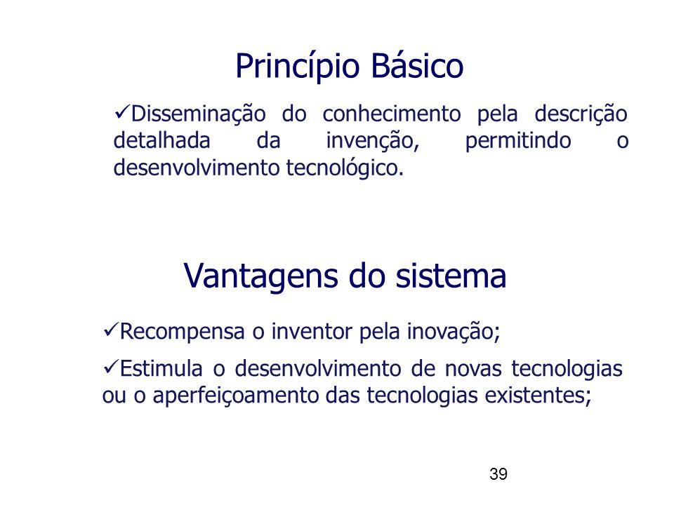 Princípio Básico Vantagens do sistema